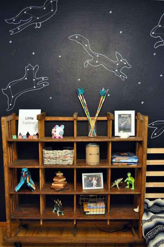 a black constellation wall to make a cool statement and learn the constellations easily