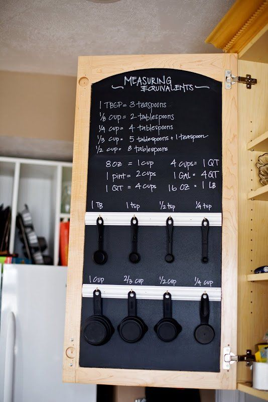 a neutral cabinet with a chalkboard inner and hooks for spoons is a practical and functional idea to rock
