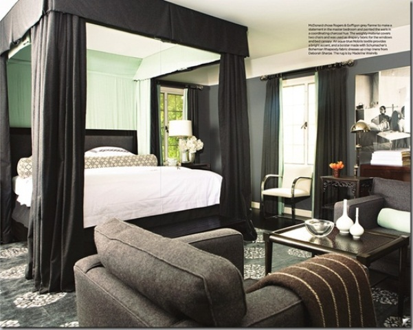 this entry is part of 8 in the series masculine room design ideas