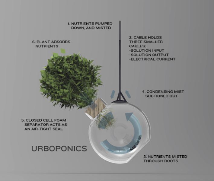 Ultra Modern Flowerpots For Indoor Use